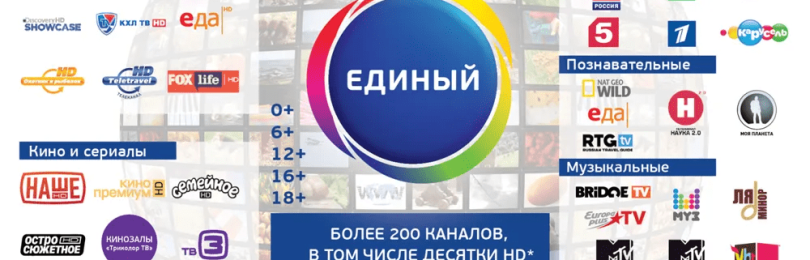 Частоты каналов Триколор ТВ