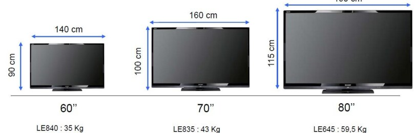 Телевизор диагональю 32 дюйма — это сколько сантиметров