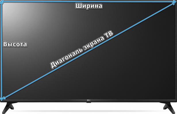 1570535860_razmeri-tv