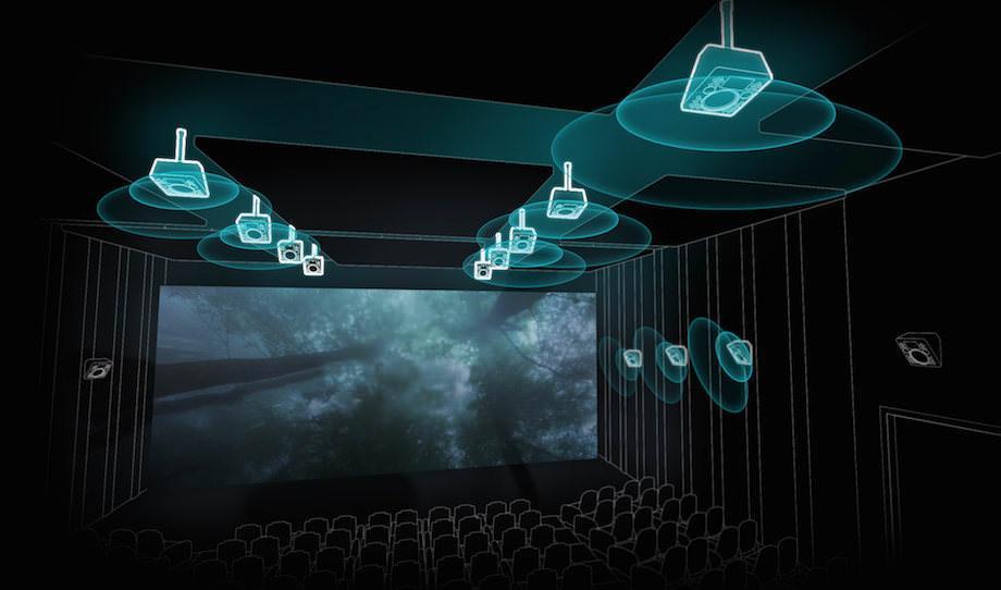 Что такое Dolby Atmos, или Многоканальный звук без каналов • Stereo.ru