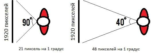 https://sun9-44.userapi.com/impg/3pp2ZoWwHBUyTNy-L_o5Ib7okFAsK6F-odbVUw/lh0zd6xNkdk.jpg?size=526x185&quality=96&sign=a01644f55746daced4d53c4cc143ce5b&type=album