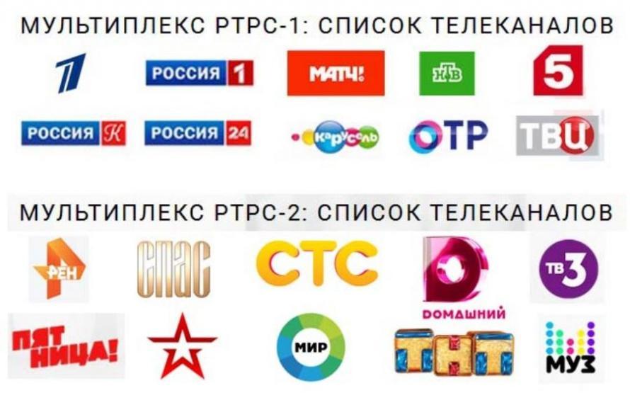 Мультиплекс - список каналов