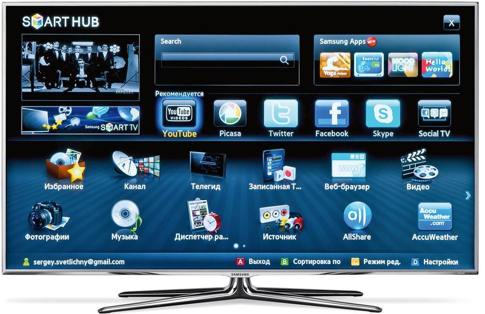 Функция беспроводного экрана на Smart TV