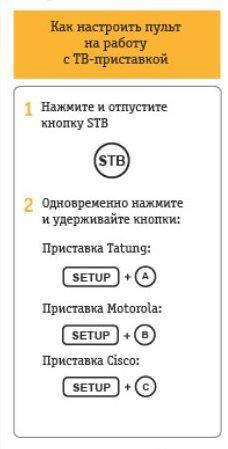 Инструкция по настройке пульта Билайн