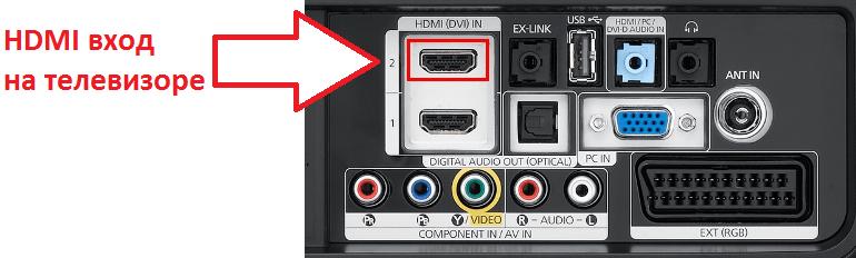 Как подключить телефон к телевизору через HDMI-кабель