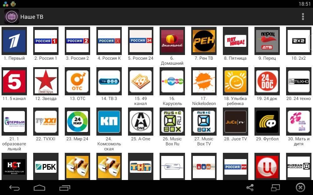 Как смотреть ТВ-каналы через интернет бесплатно